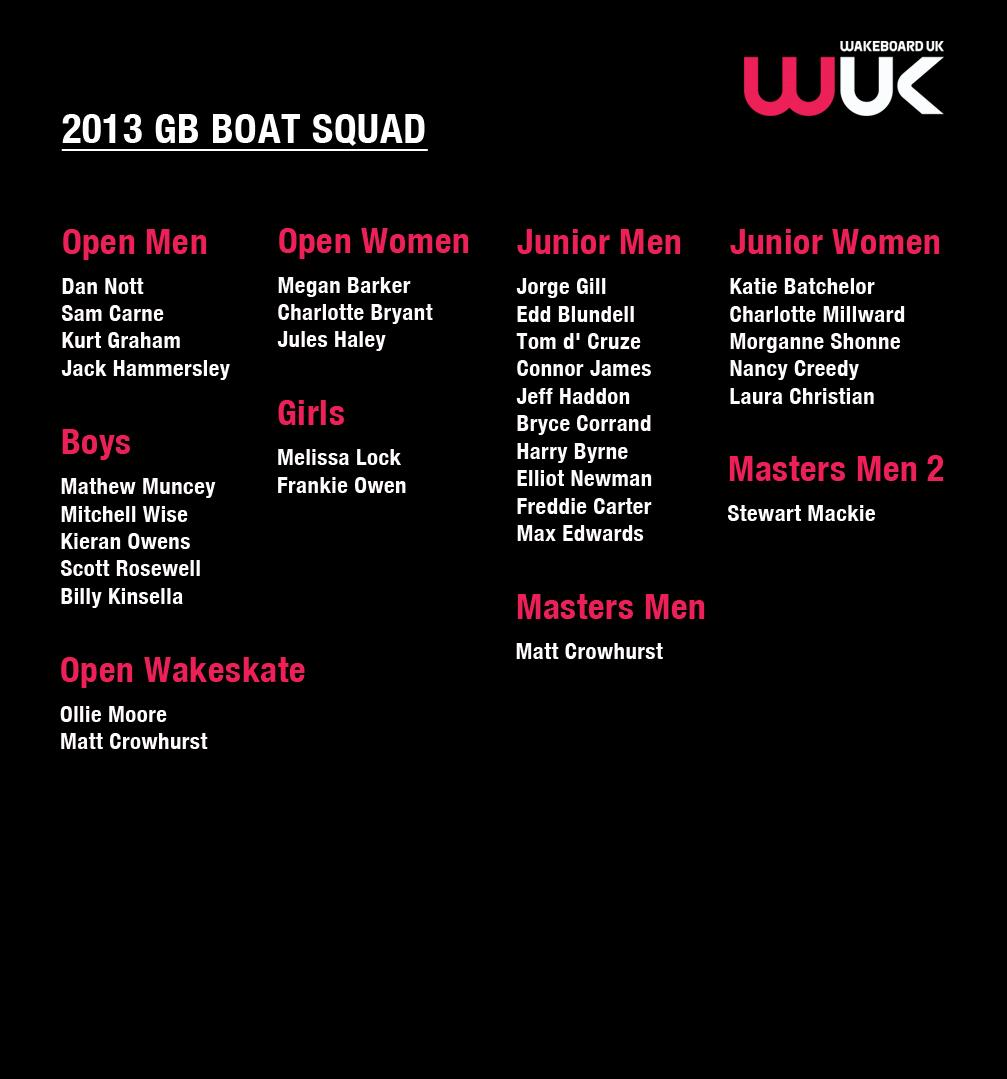 2013 GB Wakeboard Boat Squad Announced