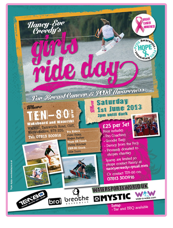 Girls Ride Day for Breast Cancer and PCOS Awareness